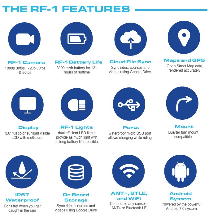 rf1factorfeatures