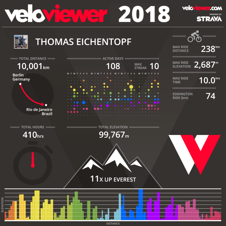 veloviewer10k2018info_onlycycling.png